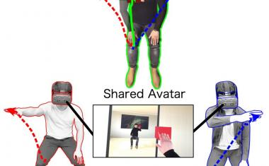 VR: Concurrent sharing of avatar by two individuals