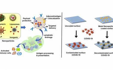 Biomaterials for virus-fighting surfaces