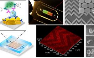 Lab-on-a-chip detects cancer less invasively