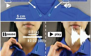 Wearable turns away bacteria with your clothes