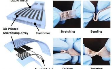 3D printing helps form wearable sensor