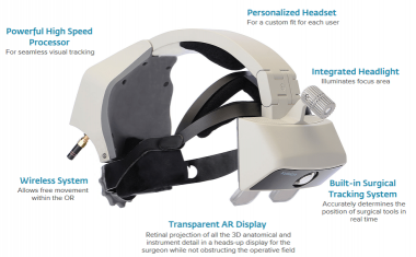 Augmedics launches AR guidance system for surgery