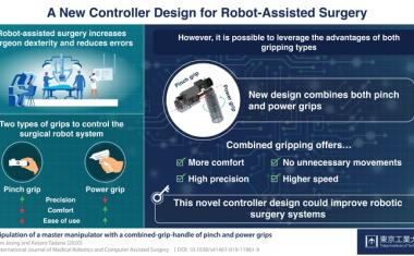 A new mechanical controller design for robot-assisted surgery