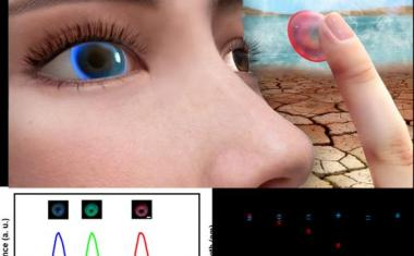 Smart contact lens sensor for eye health monitoring