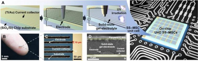 A tiny micro supercapacitor (MSC) as small as the width of a person's...